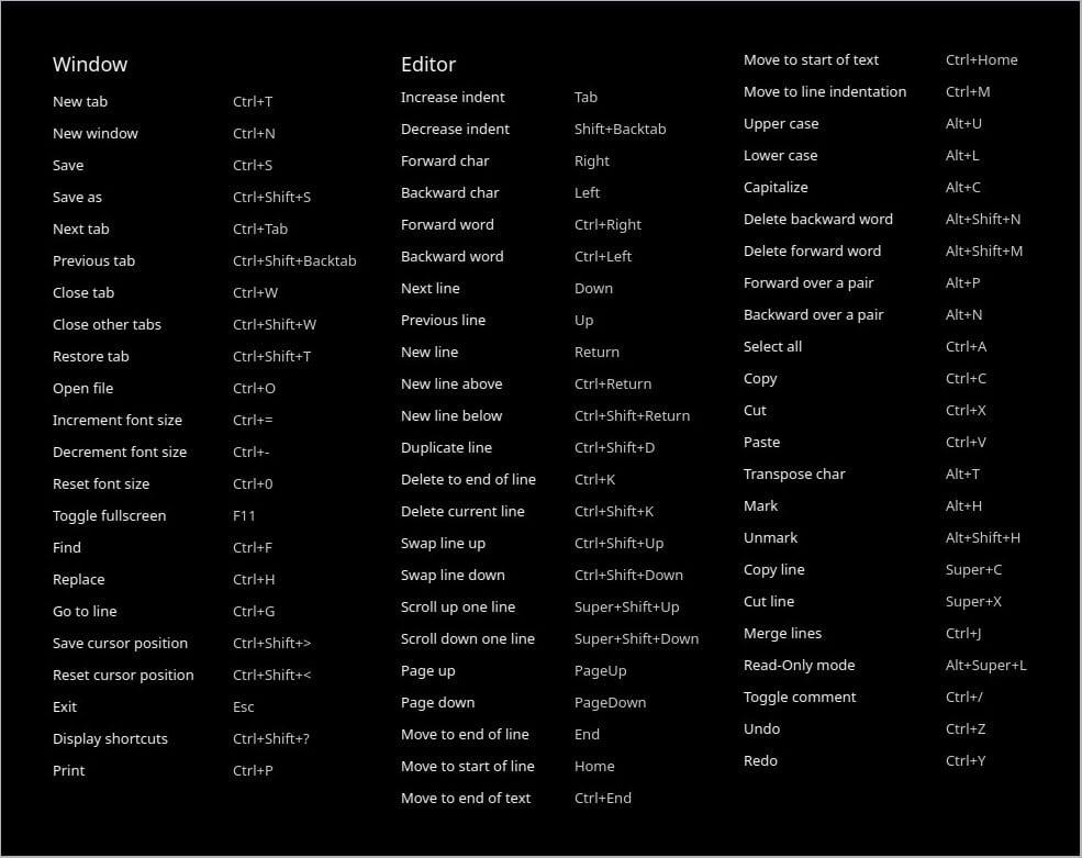 Atajos de teclado de Deepin Editor